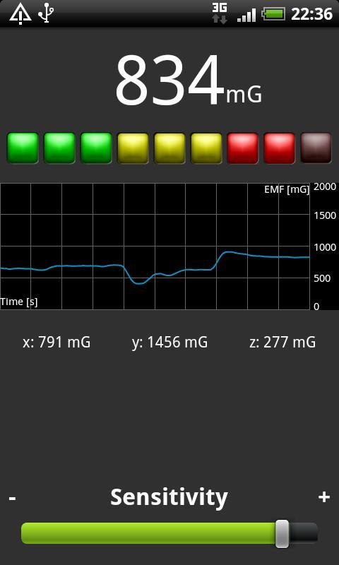 EMF Meter App Reading