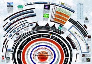 Visual Electromagnetic Spectrum Chart NEW