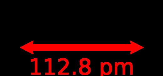 Carbon Monoxide Poisoning Toxic Gas