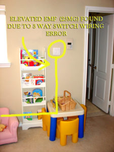 Elevated EMF Electrical Wiring Error