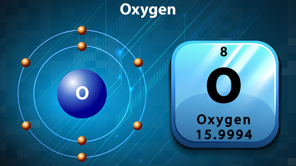 Oxygen Indoor Air Quality