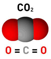 Carbon Dioxide Indoor Air Quality