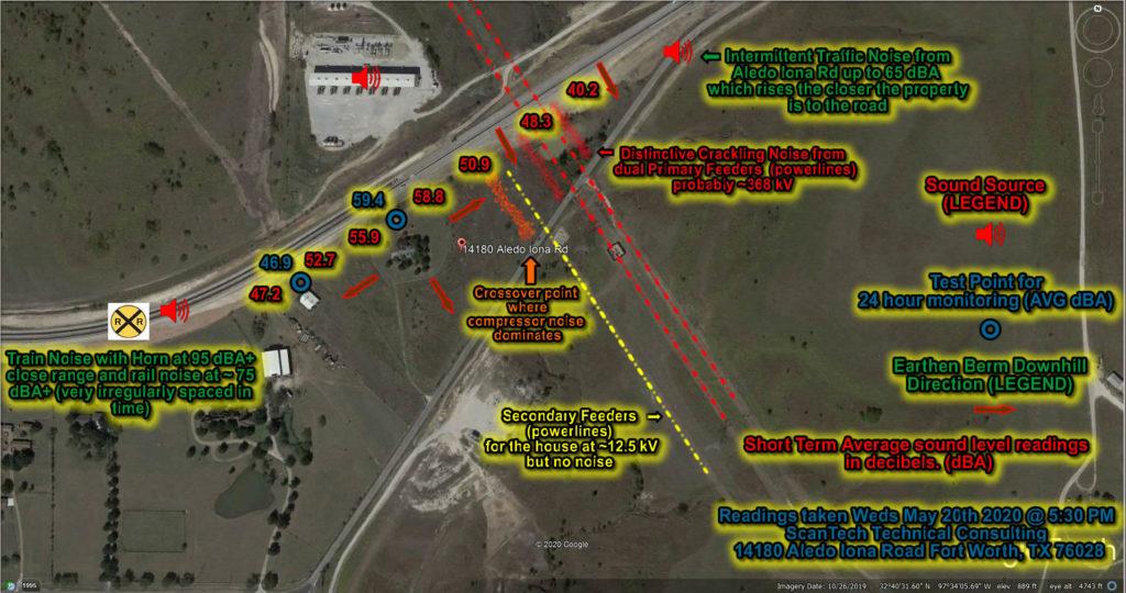 Sound & Noise Level Survey Aerial Readings Map with Descriptive Annotations