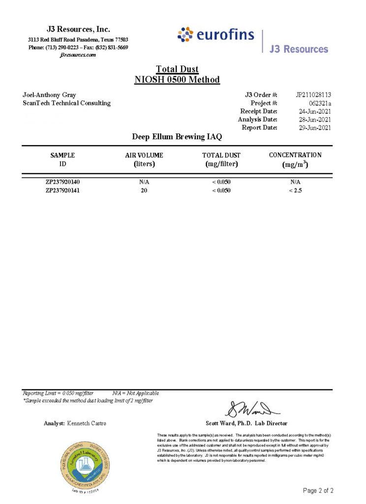 Organic Dust Testing Report NIOSH 0500